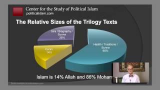 Bill Warner, PhD: Hijra, Islamic Migration