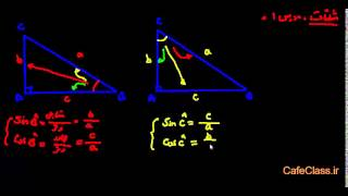 آموزش مثلثات 1