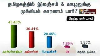 Makkal Manathil 2016 | Poll Survey (06/04/16) | Puthiya Thalaimurai TV