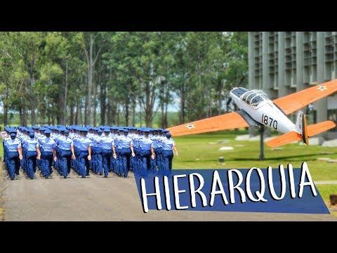 Xxx Mp4 Academia Da Força Aérea Motivacional Fevereiro 2018 Hierarquia 3gp Sex