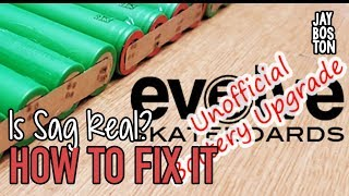 ELECTRIC SKATEBOARD SAG - ALL THE DETAILS
