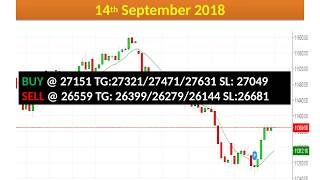 🚀BANK NIFTY STRATEGY FOR 14 SEPTEMBER 2018