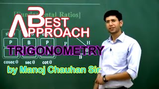 FUNNY iit maths TRIGONOMETRY by cool Manoj Chauhan Sir