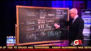 Glenn Beck admits islam is the truth