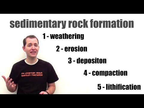 Xxx Mp4 Sedimentary Rocks Introduction 3gp Sex