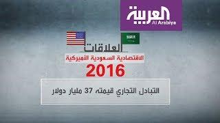 العلاقات الاقتصادية السعودية الأميركية
