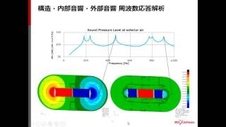 MSC Nastranによる構造振動・構造内外音響・吸遮音材を連成した統合解析 20151217