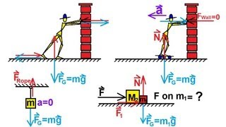 Physics - Mechanics: Newton's Laws of Motion (4 of 20) Free Body Diagram