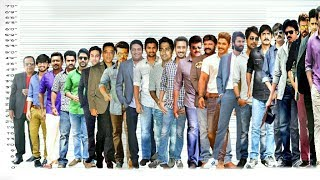 Tollywood Actors Height Comparison | Shortest vs Tallest