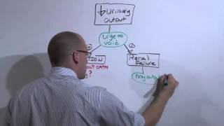 General Surgery 3: Other Post Op -- Medical Education Online
