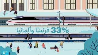 فيديو غرافيك: استخدام القطار في أوروبا