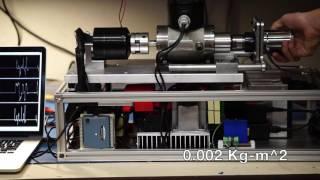 Motor Dyno, Inertia Simulation Testing