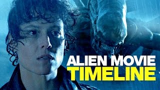 The Alien Timeline in Chronological Order