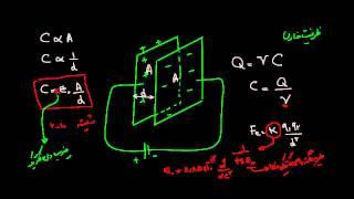 کلاس درس - الکتریسیته ساکن ۱۱ - ظرفیت خازن و دیالکتریک