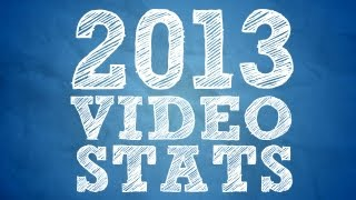 2013 Video Marketing Statistics & Infographic