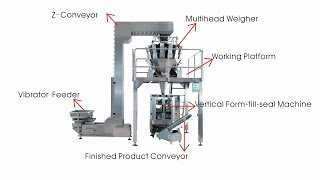 Full Automatic Large Vertical Weighing Packaging Equipment For Cashew Nuts With Gas-Filled System
