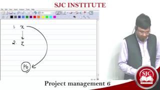 CA/CS/CMA SFM | Normal Distribution Basics | Satish Sir