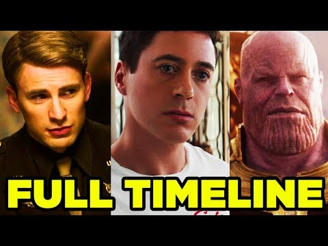 Xxx Mp4 Marvel Cinematic Universe FULL TIMELINE Road To Avengers Infinity War 3gp Sex