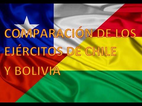 Comparación de los ejércitos de Chile y Bolivia