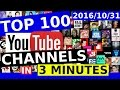 Download Video Download TOP 100 Most Subscribed YouTube Channels (October 31, 2016) 3GP MP4 FLV