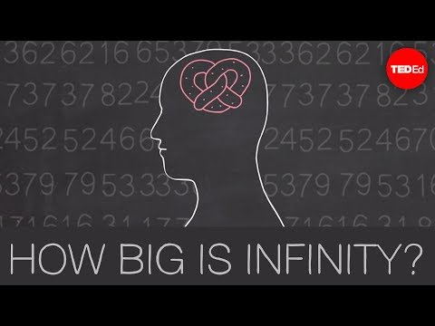 How big is infinity? - Dennis Wildfogel