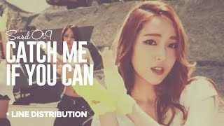 SNSD - Catch me if you can : Line Distribution (OT9 VERSION | Color Coded)