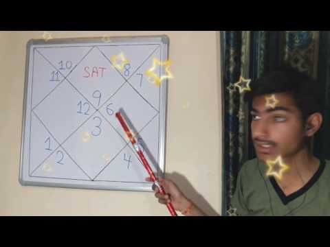 Shani Gochar 2017 : Saturn Transit 2017 : For Dhanu in Hindi