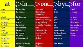 FULL COURSE - KEY TO ENGLISH PREPOSITIONS IN ENGLISH GRAMMAR. LESSONS FOR BEGINNERS AND INTERMEDIATE