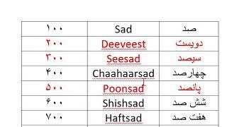 Persian Farsi numbers- tricks to remember
