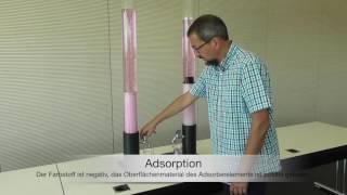 safeliQ – Was die Adsorption von der klassischen Filtration unterscheidet.