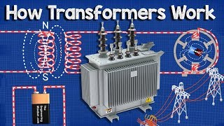 How does a Transformer work  - Working Principle electrical engineering