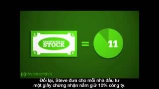 [Sunway HANU] - Cổ phiếu là gì? - Investopedia