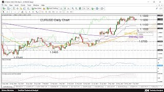 Technical Analysis: 12/06/2017 - EURUSD consolidating after pausing uptrend below 1.1300