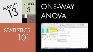 Statistics 101: One-way ANOVA, Understanding the Calculation