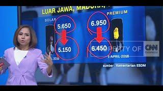 Rekor Baru Jokowi