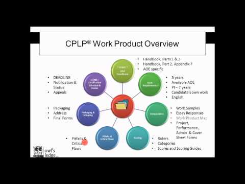 ATD CPLP Certification MASTERY | CPLP Work Product | Getting Started