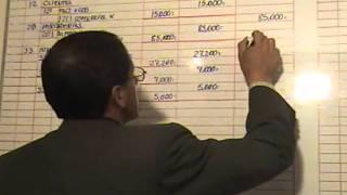 Contabilidad Basica - Caso Practico Parte I