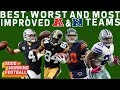 Download Video Download Best, Worst and Most Improved Teams at Midseason | GMFB | NFL Network 3GP MP4 FLV