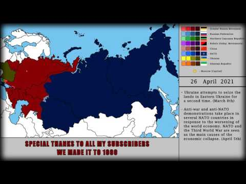 Aftermath - Second Russian Civil War