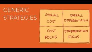 Generic Strategies Mini-Lecture