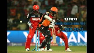 LIVE IT IN A MINUTE:  RCB vs SRH