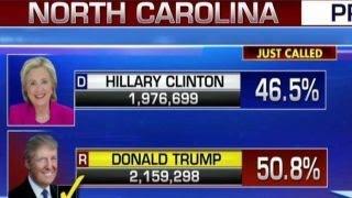 Fox News projects: Donald Trump wins North Carolina