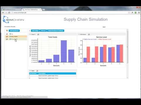 Xxx Mp4 SimChain Supply Chain Simulation 3gp Sex