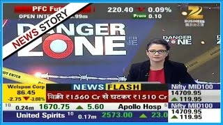 A2Z Infra is suggested for cautious trading | Danger Zone