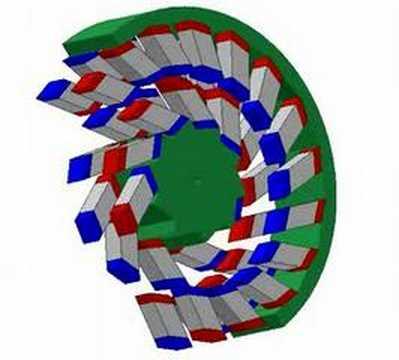 Asymetric Magnet Motor