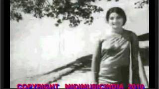 Kon Se Alor Swapna Nie-Bangla Cinema