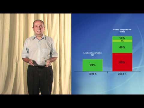 watch PDA WYKŁADY 10.3 - Przedsiębiorczość międzynarodowa w Polsce