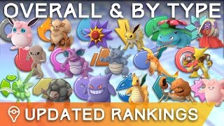 *NEW* BEST ATTACKERS IN POKÉMON GO - OVERALL & BY TYPE (NOV BALANCE UPDATE)