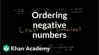 Ordering negative numbers | Negative numbers and absolute value | Pre-Algebra | Khan Academy