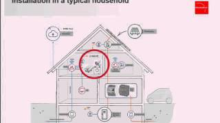 Smart edge IoT devices enable utility company to create new business segments